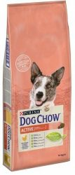 Dog Chow Active 14 Kg